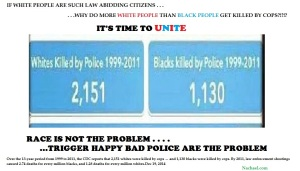 Whites Kiled by Police United Meme